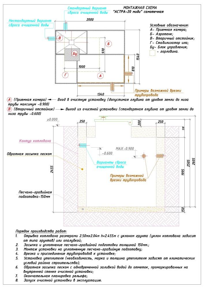 Монтажная схема «Юнилос»