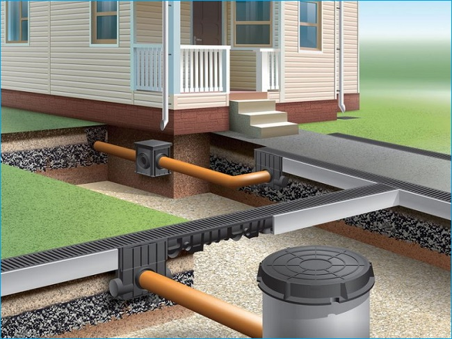 Особенности ливневой канализации